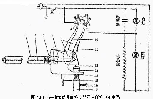 真空干燥箱结构图,真空泵图片